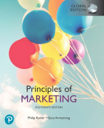 Principles of Marketing Chapter 2 summary.